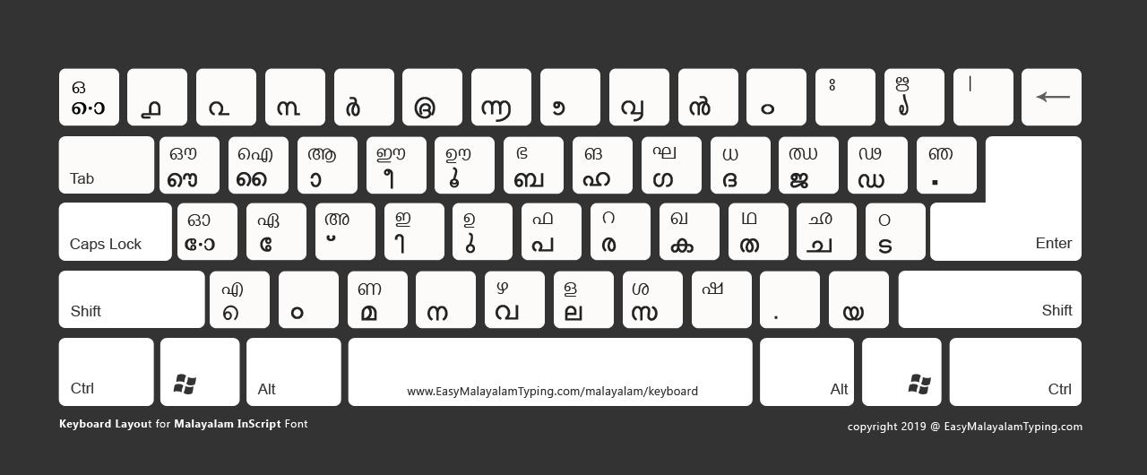 Malayalam keyboard layout in a dark background theme.