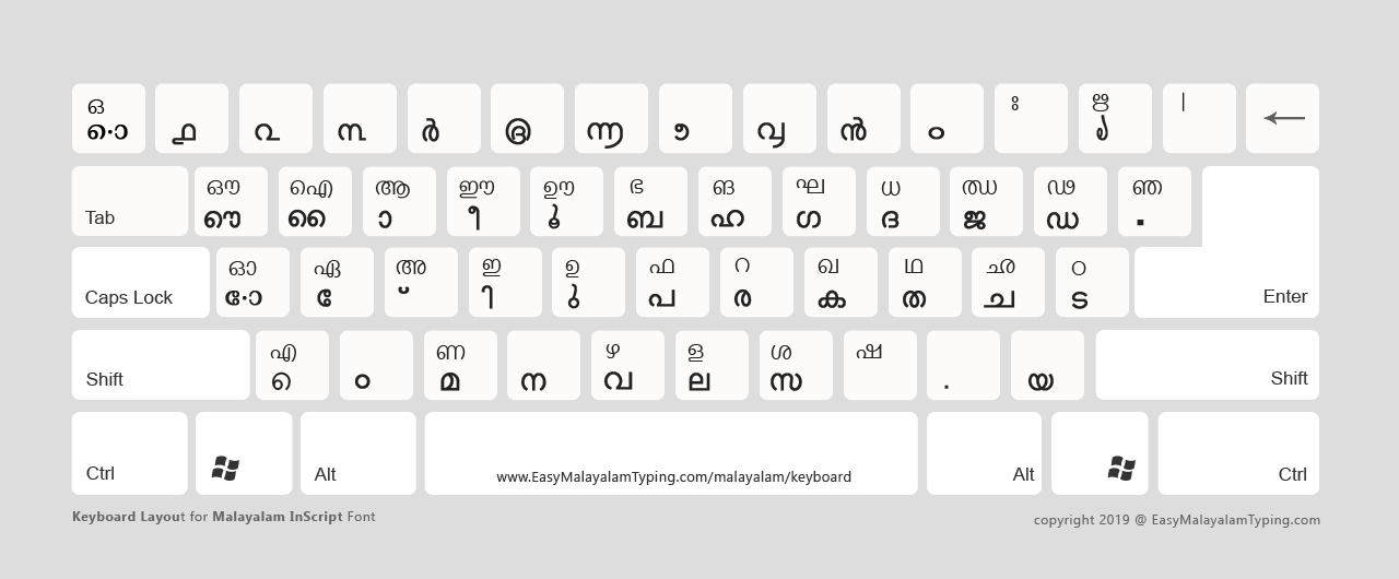 Unicode keyboard in a light background theme ideal for printing.