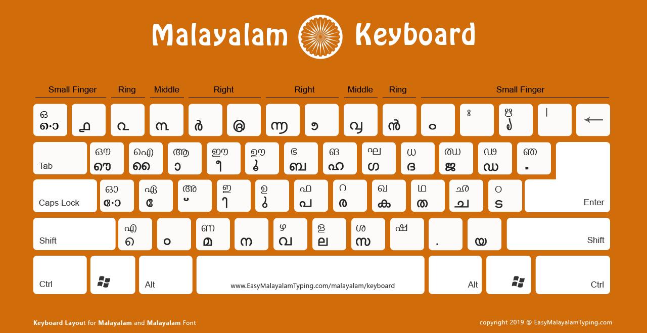 FREE Malayalam Keyboard Layout | മലയാളം കീബോർഡ്