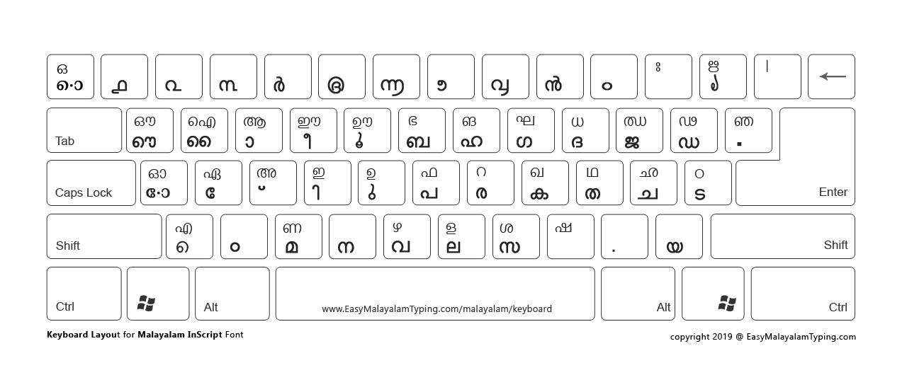 Malayalam keyboard layout in white background theme.